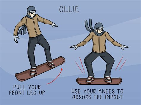 How to Snowboard for Beginners (with Pictures) - wikiHow
