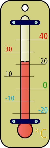 Room Thermometer With Celsius Skala Clip Art at Clker