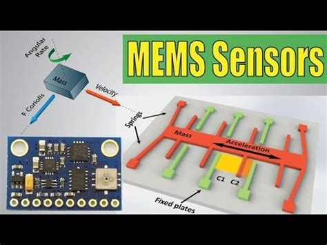 How MEMS Accelerometer Gyroscope Magnetometer Work