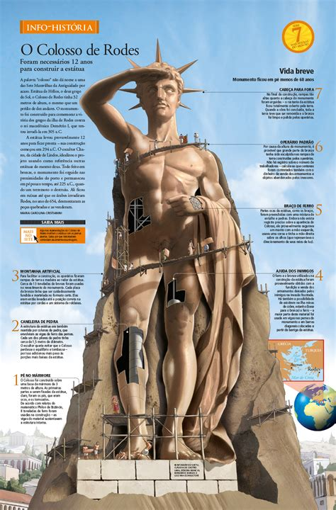 Colossus of Rhodes (The Seven Wonders of the Ancient World