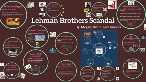 Accounting Scandal: Lehman Brothers by M Cote on Prezi