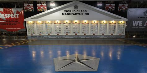 Global Quality through World Class Manufacturing   FCA Group