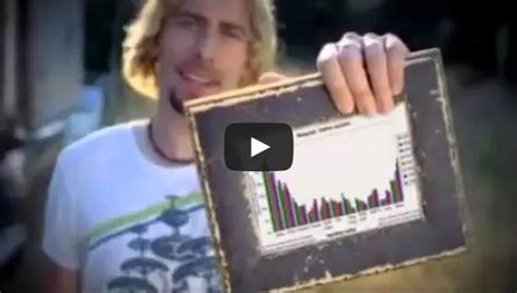 Look at this graph - Funny Nickelback Photograph Parody